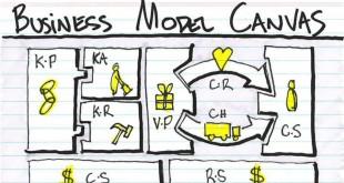 business-model-canvas-herramienta-modelos-de-negocio