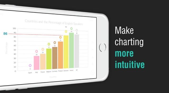تطبيق Chartistic لإنشاء الرسوم البيانية للأيفون نيوتك New Tech